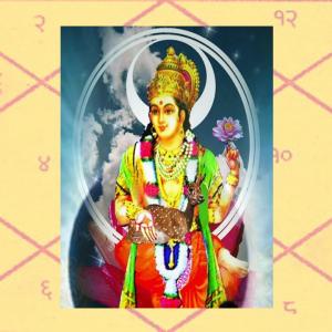 Chandra Dosh Nivaran Puja